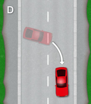 Turn in the road tutorial diagram