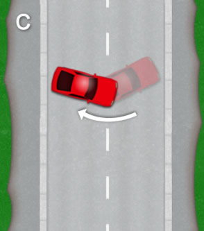 diagram turn in the road