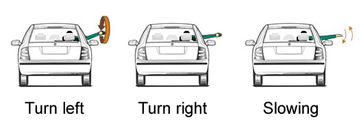 Driving arm signals