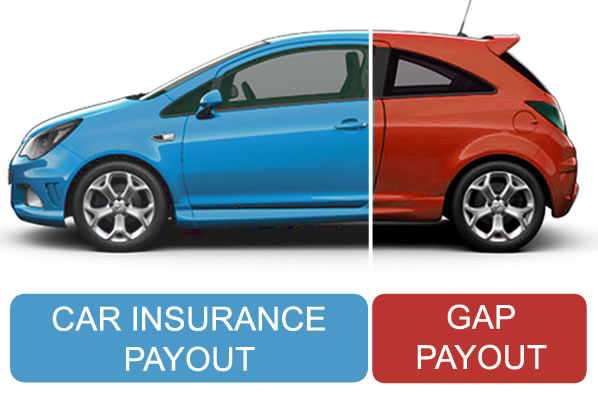the amount GAP insurance pays out on top of your car insurance