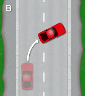 diagram tutorial 3 point turn