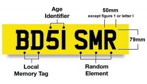 UK car number plate explanation for vehicles 2001 onwards