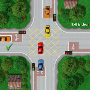 Correct procedure for turning right at a box junction