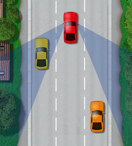 Driving blind spot