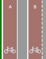 Cycle lane road markings