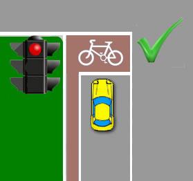 Correct waiting position at cyclist box