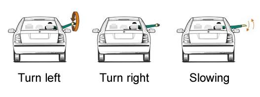 Hand Signals Car Uk