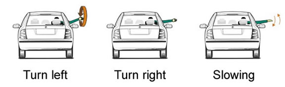 Hand Signal To Turn Left In Car Uk