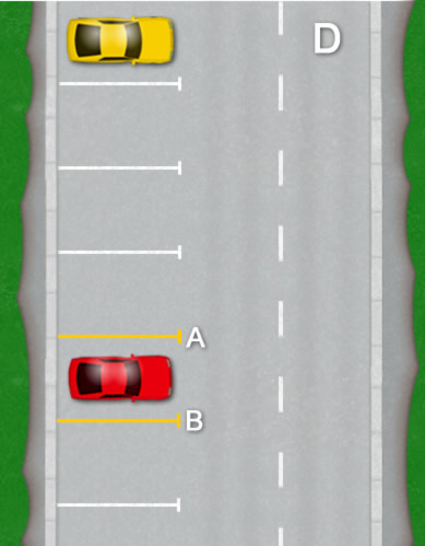 How to park a car Bay parking diagram D