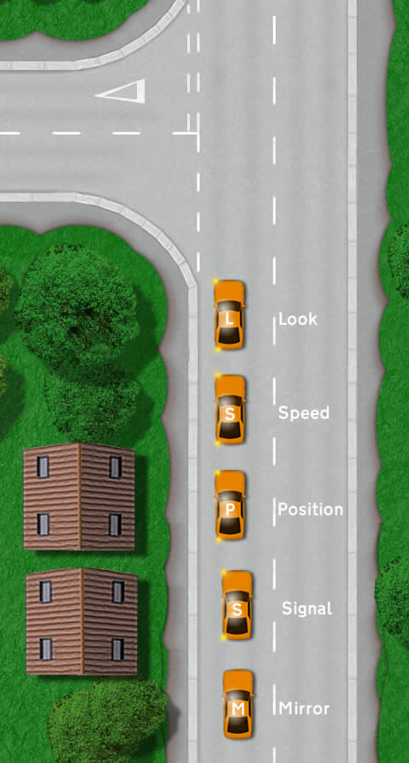 How to make a left turn