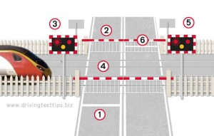 Automatic barrier level crossing