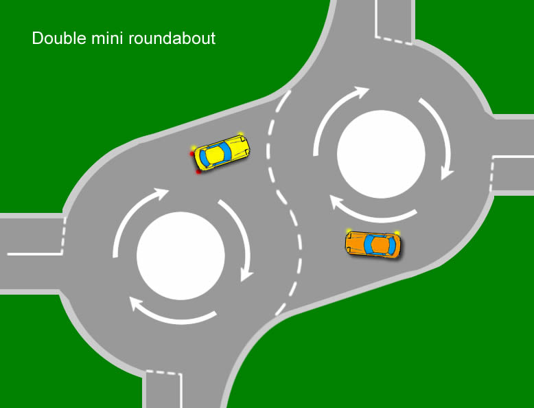 Double mini roundabout