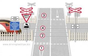 Open level crossing