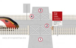 User operated level crossing
