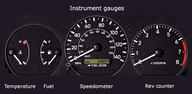 Vehicle Instrument Panel : Car instrument panel driving test tips