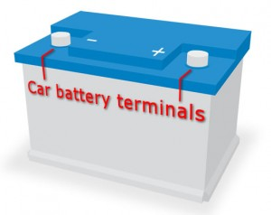 Car battery terminals