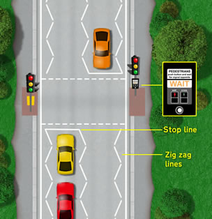 Theory Test Pelican crossings