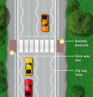 Theory Test Zebra crossings