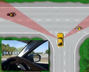 A-Pillar Blind Spots