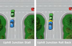 Junction on a hill