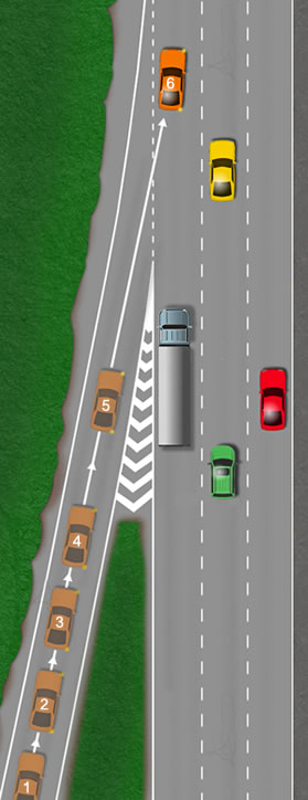 How to merge onto a dual carriageway / motorway