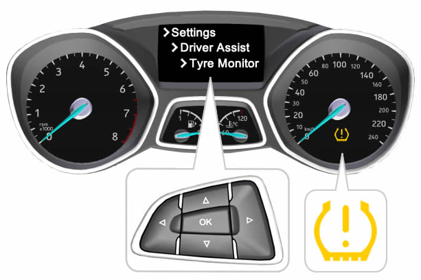 Use The Navigation Buttons To Reset The Ford Focus Tyre Pressure Light