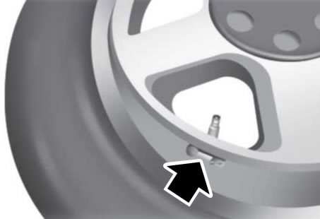 Tyre Pressure Light Keeps Coming On – Driving Test Tips