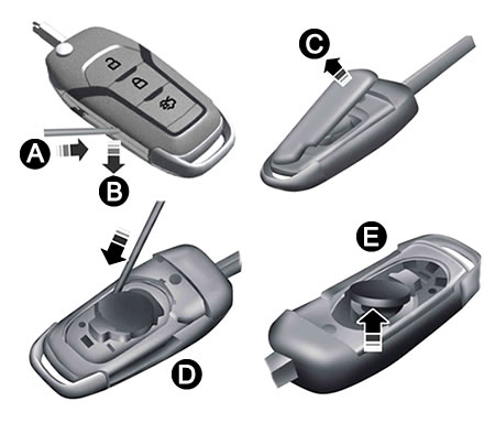 How to Change Ford Ka Key Fob Battery – Driving Test Tips